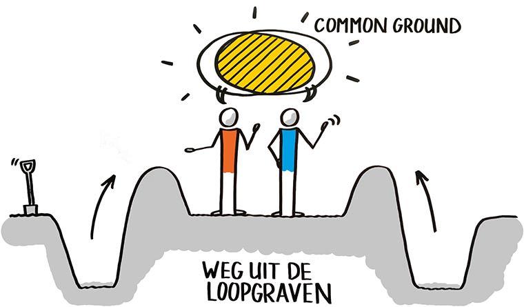 blog-Leiderschap bij complexe vraagstukken